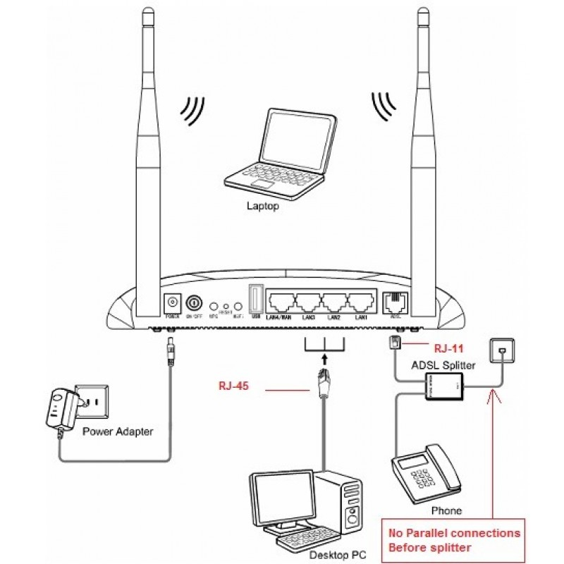 adsl c   router wifi tp s